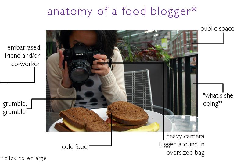 Anatomi Seorang Food Blogger - Penjaja Kata