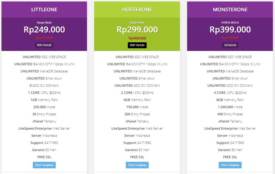 Paket hosting murah hoster